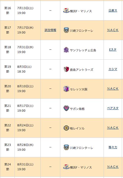 次は横浜。前節黒星を喫しているし横浜のホームだし、向こうの気迫が凄そうですね
