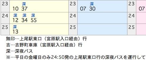 大宮駅東口宮原駅経由上尾駅行深夜バス時刻表