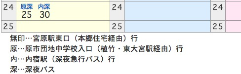 大宮駅東口バス東大宮方面時刻表