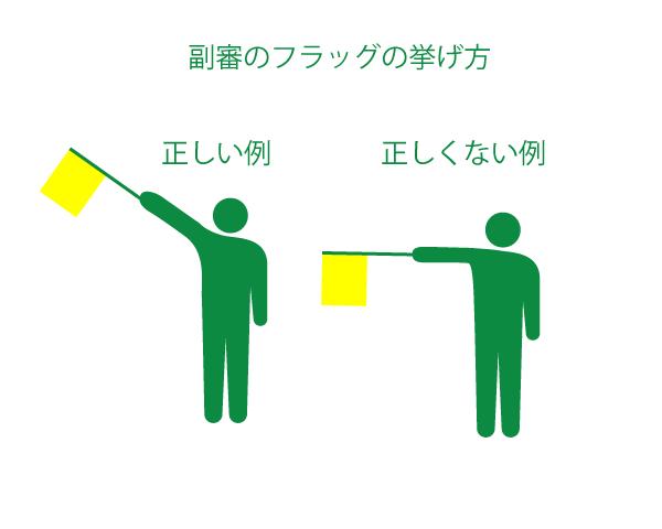 旗の上げ方